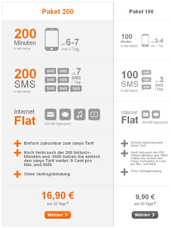 Simyo Smartphone Paket 100