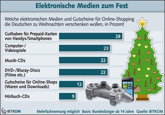 BITKOM-Umfrage: Prepaid-Guthaben ist ein beliebtes Geschenk, Quelle: BITKOM