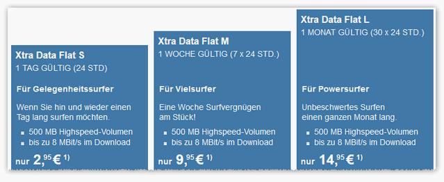 Xtra Data Flats S, M und L im Überblick