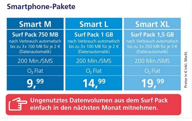 o2 Prepaid-Tarife Loop Smart ab 29.3.2016
