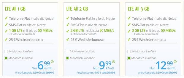 Handytarife winSIM LTE All 1GB / 2GB / 3GB im Vergleich